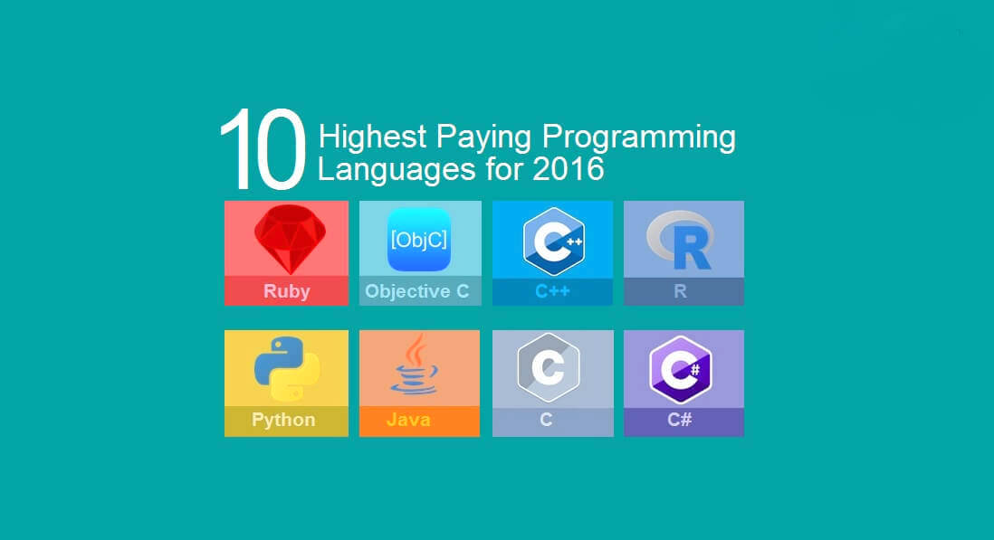 Highest PayinProgramming Languages